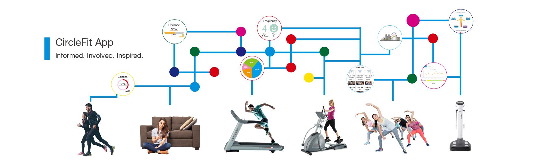 CircleFit App by Circle Fitness